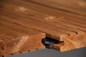 قیمت چوب ترمو[روماک]