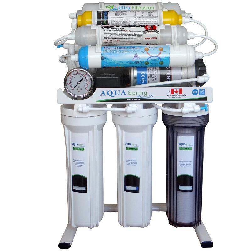 قیمت دستگاه تصفیه آب آکوآ اسپرینگ RO – NF2800