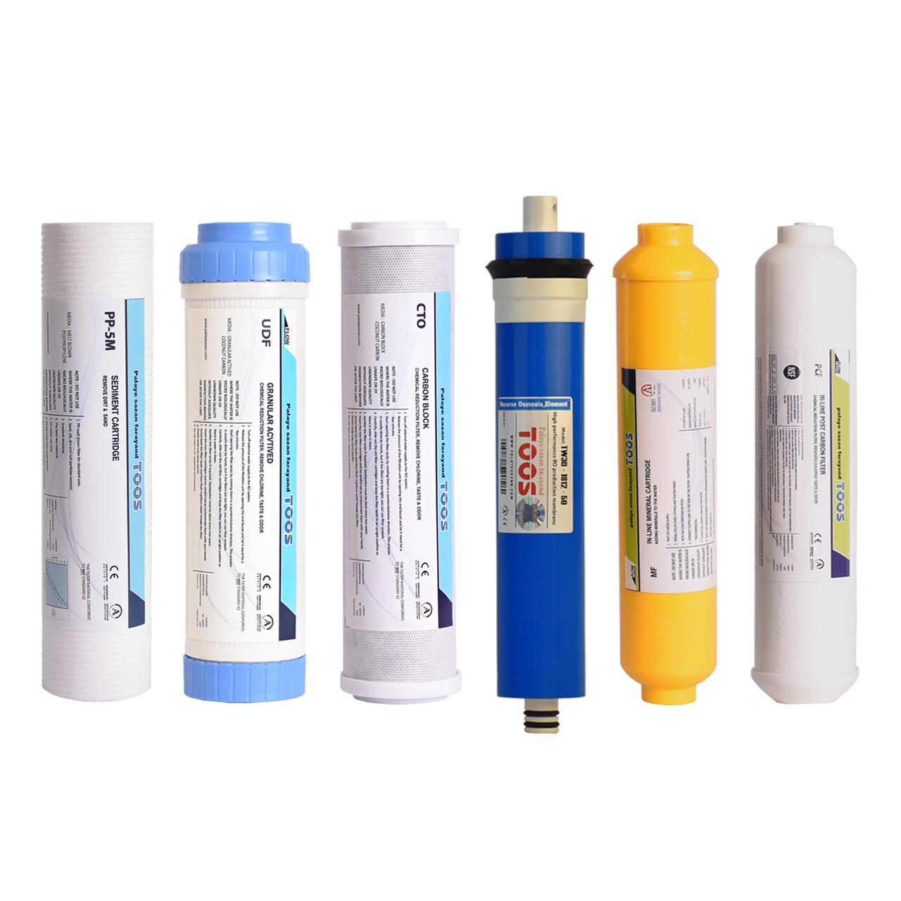 قیمت فیلتر دستگاه تصفیه کننده آب پالایه سازان